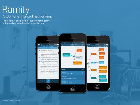 Ramify-Portfolio-v1